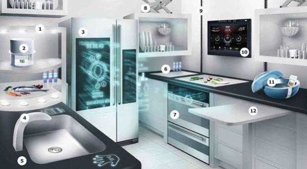 Кухня будущего от ikea technodaily гид в