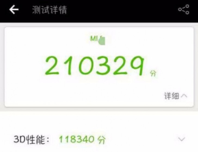 Xiaomi Mi6 разгромил конкурентов в AnTuTu
