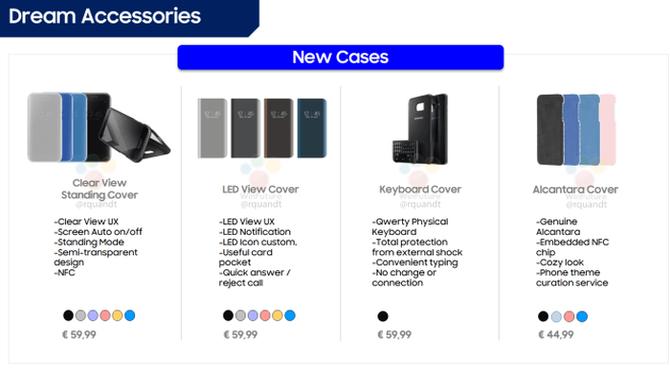 Известна стоимость аксессуаров для <b>Samsung Galaxy</b> S8 ...