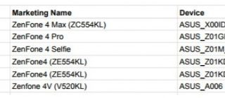 Asus выпустит шесть смартфонов Zenfone 4
